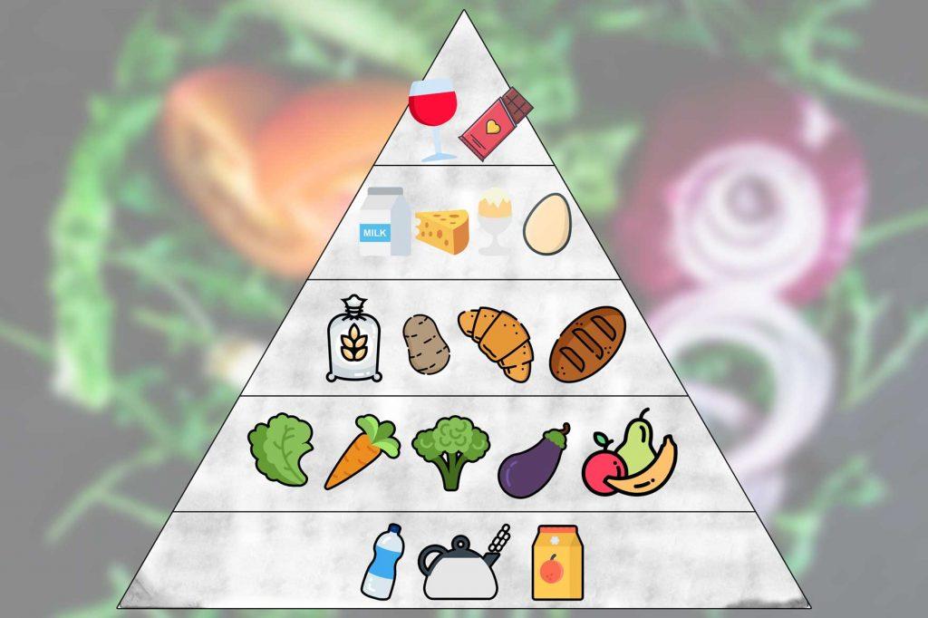 Vegetarische Lebensmittel Pyramide